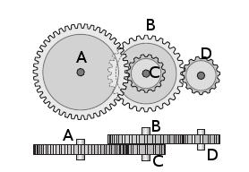 tren de ruedas dentadas