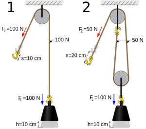 ejemplos de poleas 1