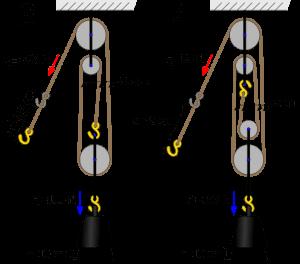 ejemplos de poleas 3 y 4