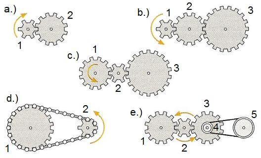 ruedas-dentadas-1