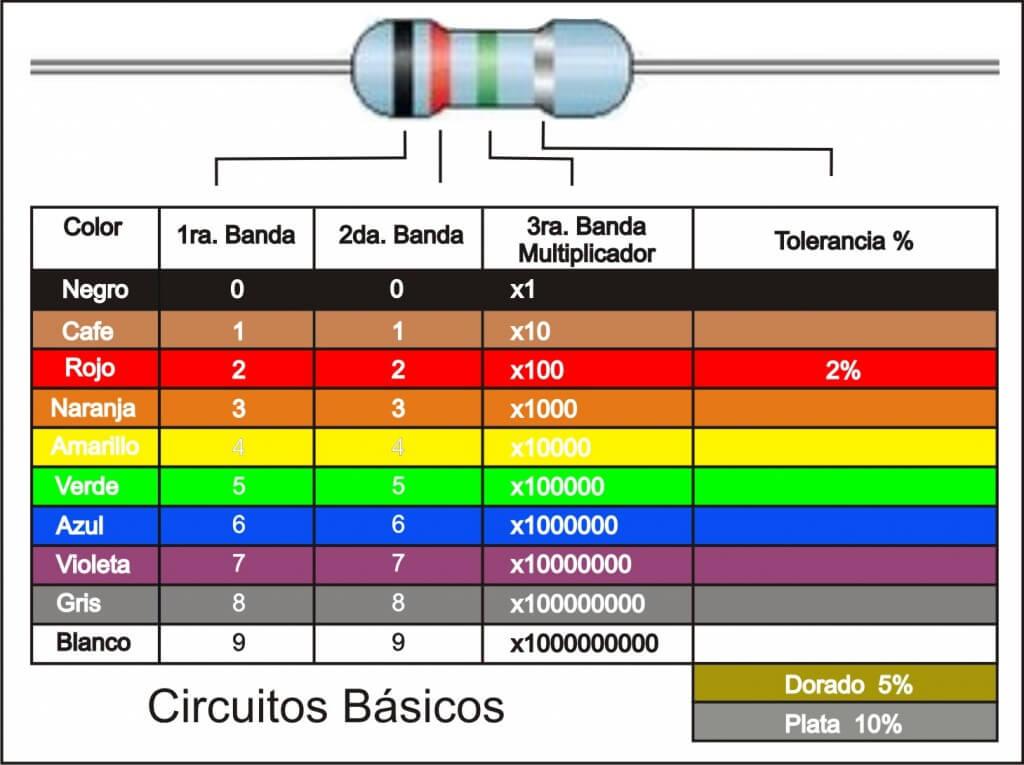Electr 243 Nica 4 186 Eso