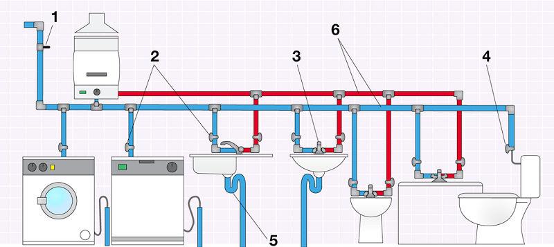 Instalaci n de agua en las viviendas for Accesorios para llaves de agua
