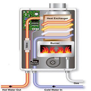 Instalaciones de calefacci n en las viviendas - Caldera no calienta agua si calefaccion ...