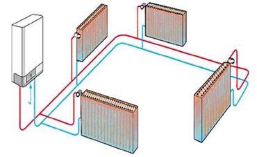 Instalaciones de calefacci n en las viviendas - Calefaccion lena radiadores ...
