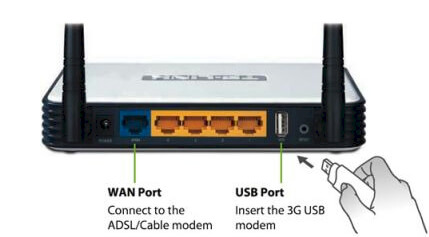 router-TLMR3420