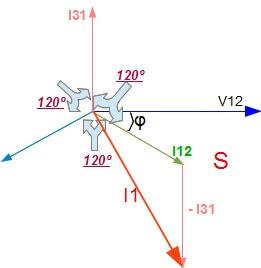 Potencias en configuración triángulo