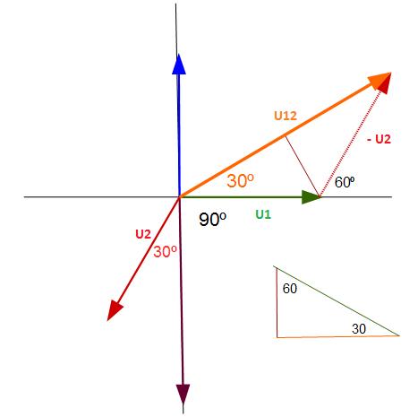 calculo de tension de linea