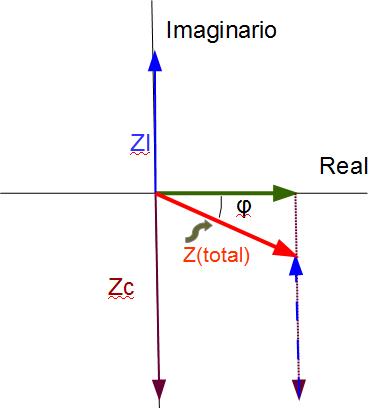 circuito-rlc