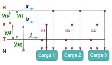 problema varias cargas trifasicas