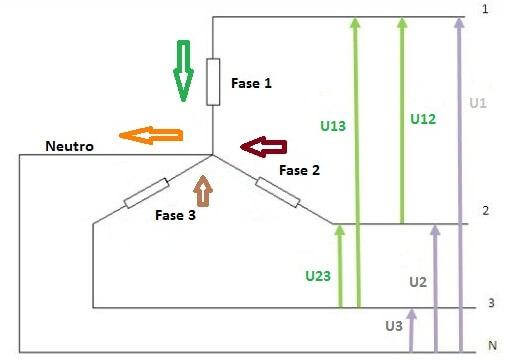relación entre tensión de linea y fase