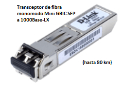 transceptor d-link