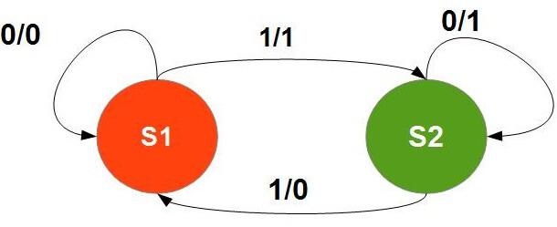 pulsadores con jk