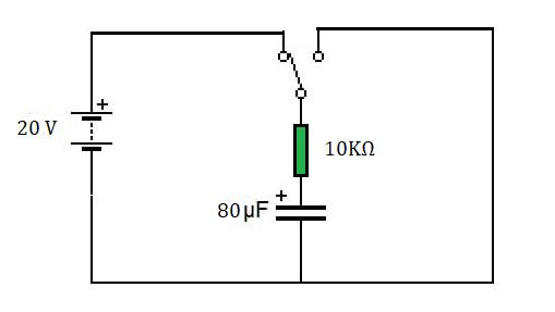 carga condensador