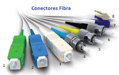 concectores fibra